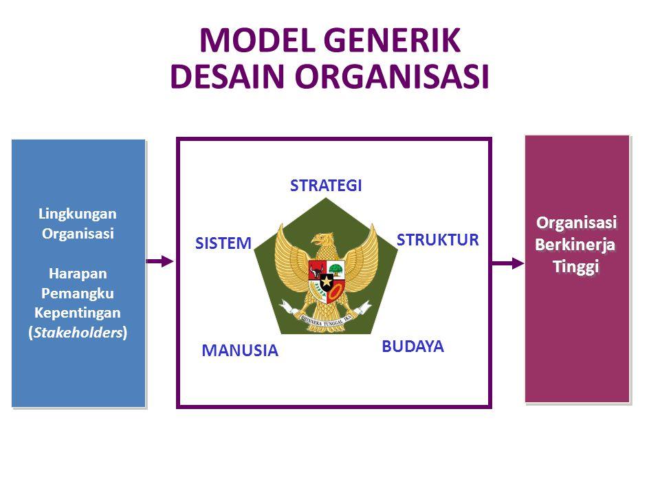 Kepentingan (Stakeholders)