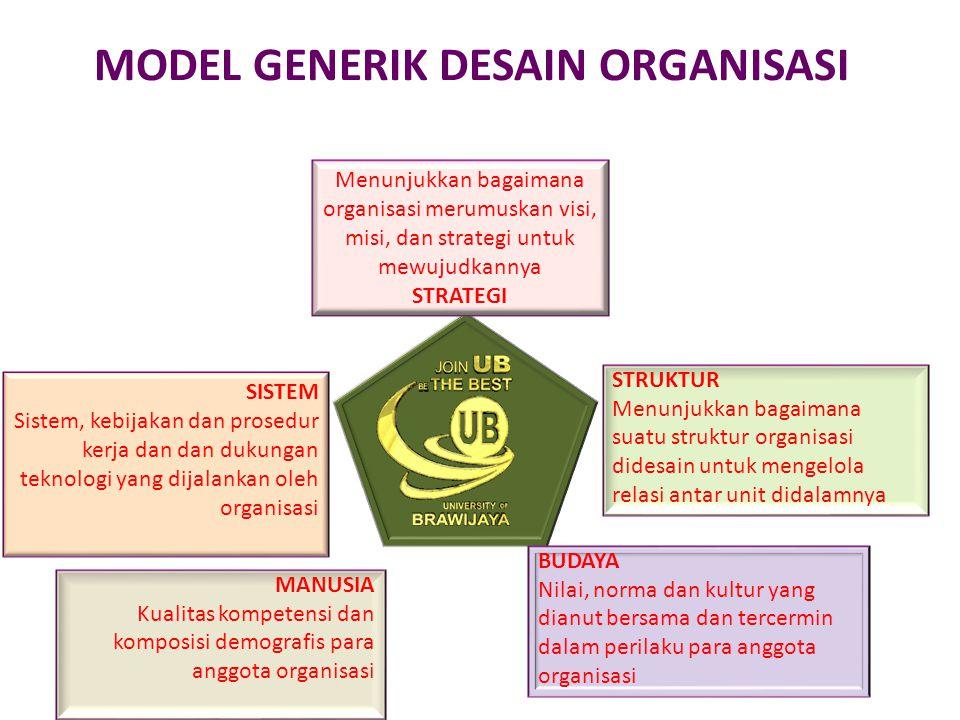 MODEL GENERIK DESAIN ORGANISASI