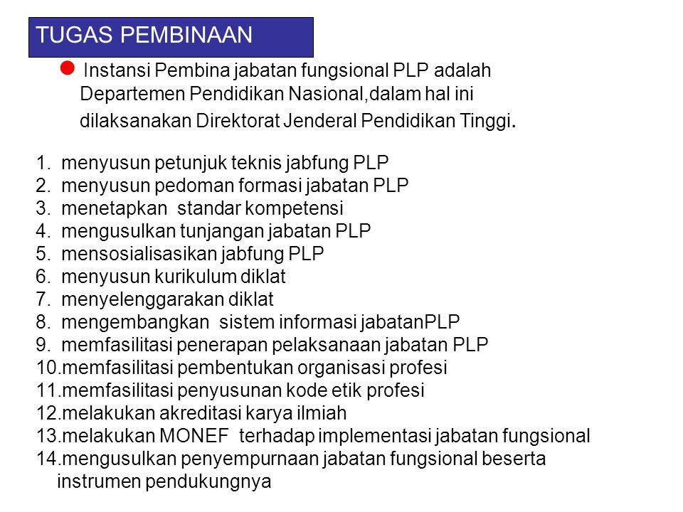 Instansi Pembina jabatan fungsional PLP adalah