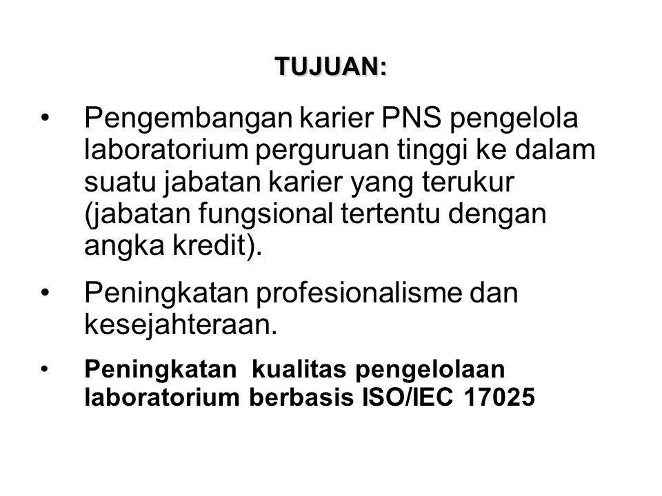 Peningkatan profesionalisme dan kesejahteraan.
