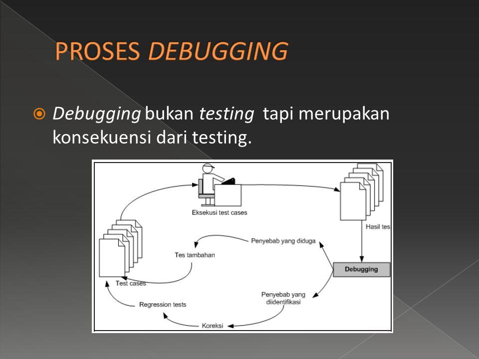 PROSES DEBUGGING Debugging bukan testing tapi merupakan konsekuensi dari testing.