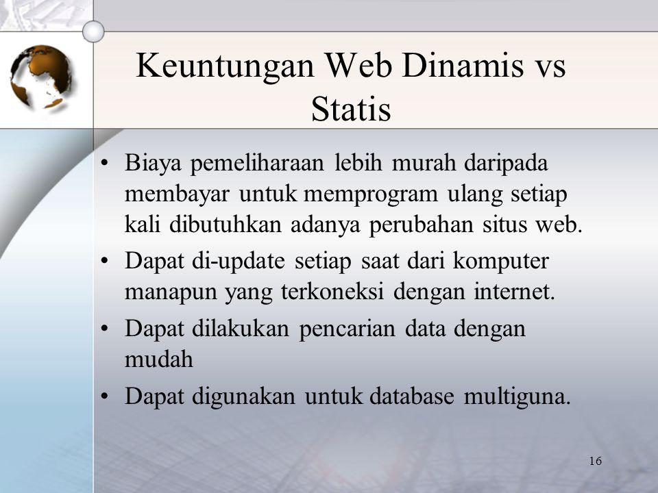 Keuntungan Web Dinamis vs Statis