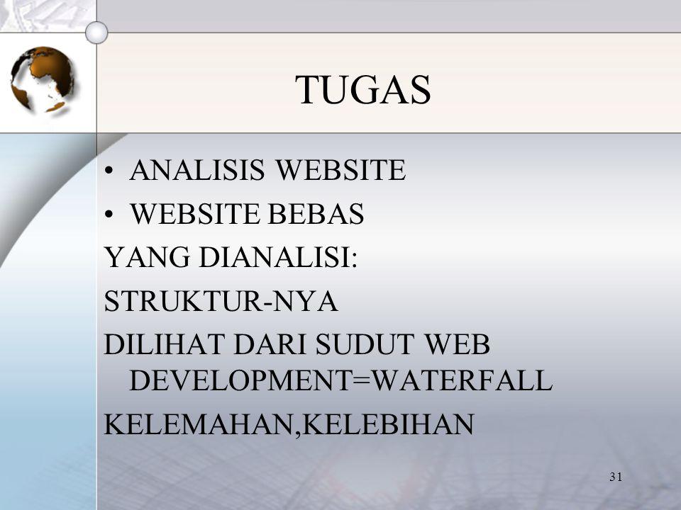 TUGAS ANALISIS WEBSITE WEBSITE BEBAS YANG DIANALISI: STRUKTUR-NYA