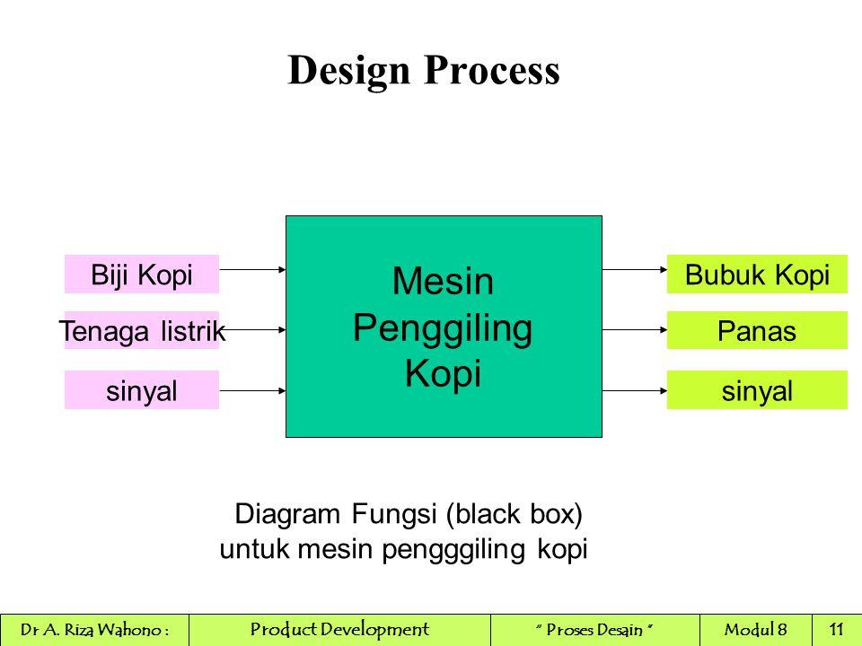 Design Process Mesin Penggiling Kopi Biji Kopi Bubuk Kopi