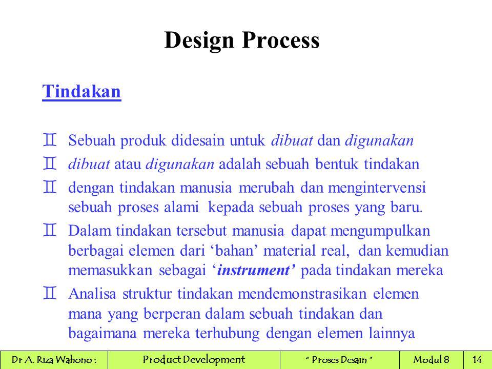 Design Process Tindakan