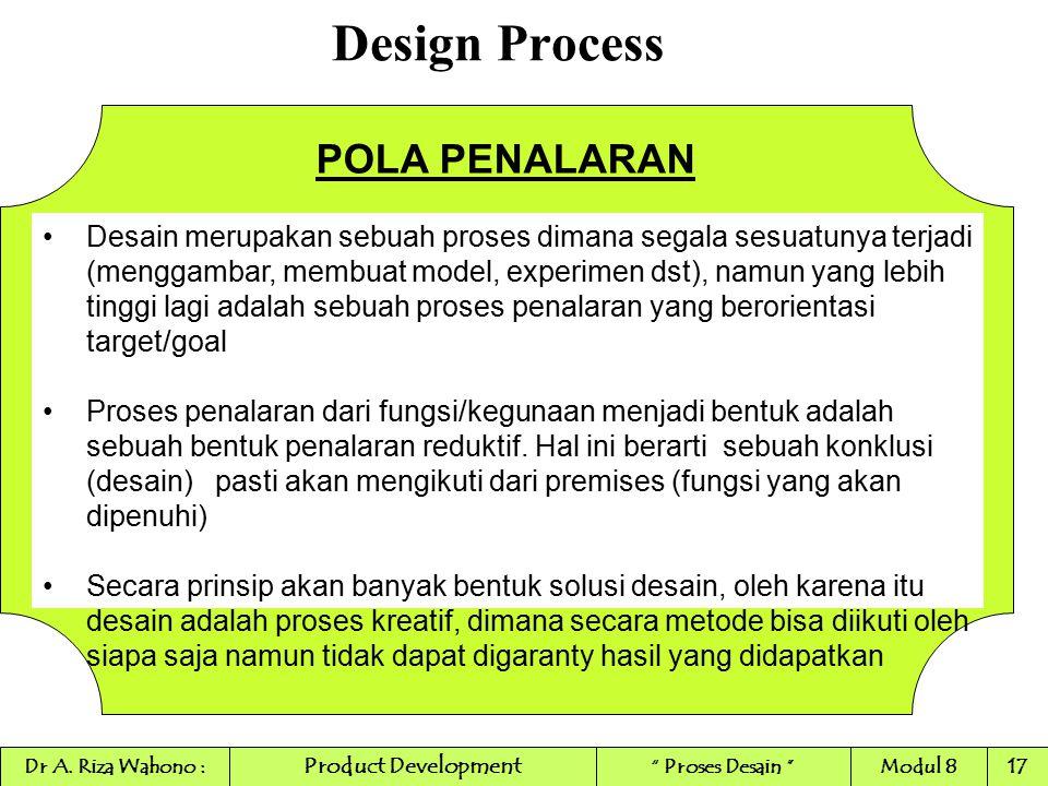 Design Process POLA PENALARAN