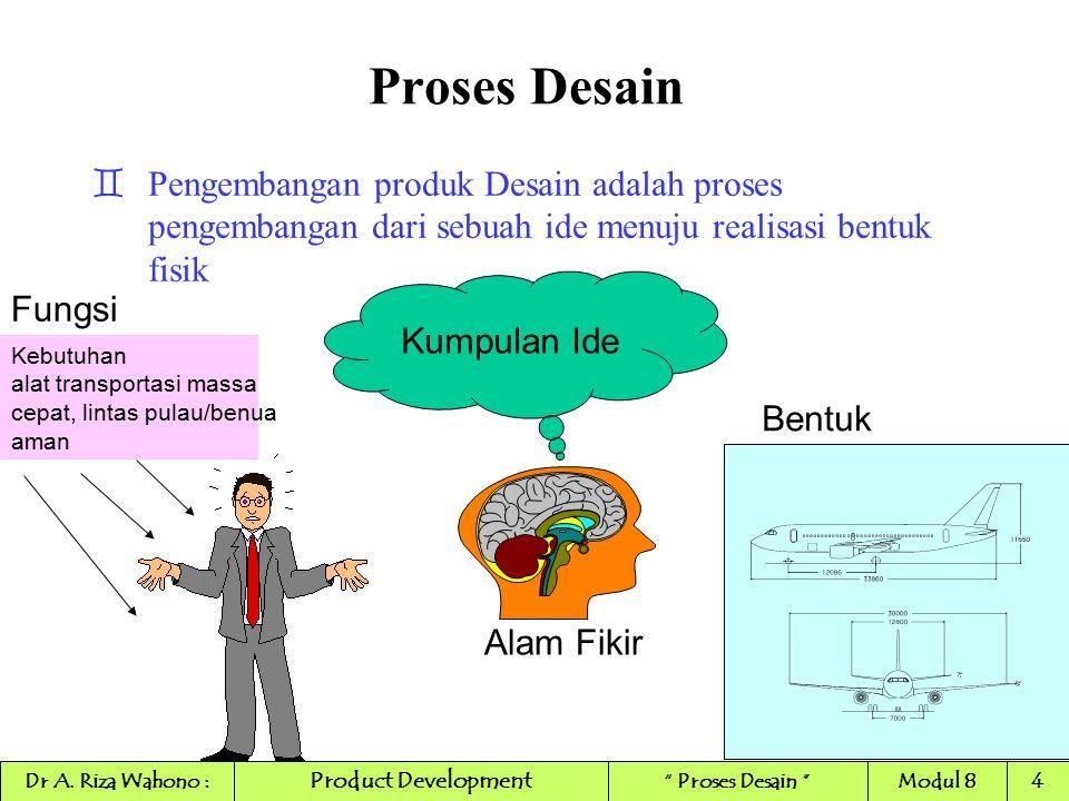 Proses Desain Pengembangan produk Desain adalah proses pengembangan dari sebuah ide menuju realisasi bentuk fisik.