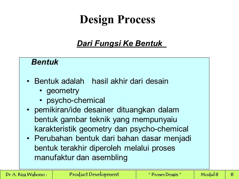 Design Process Dari Fungsi Ke Bentuk Bentuk