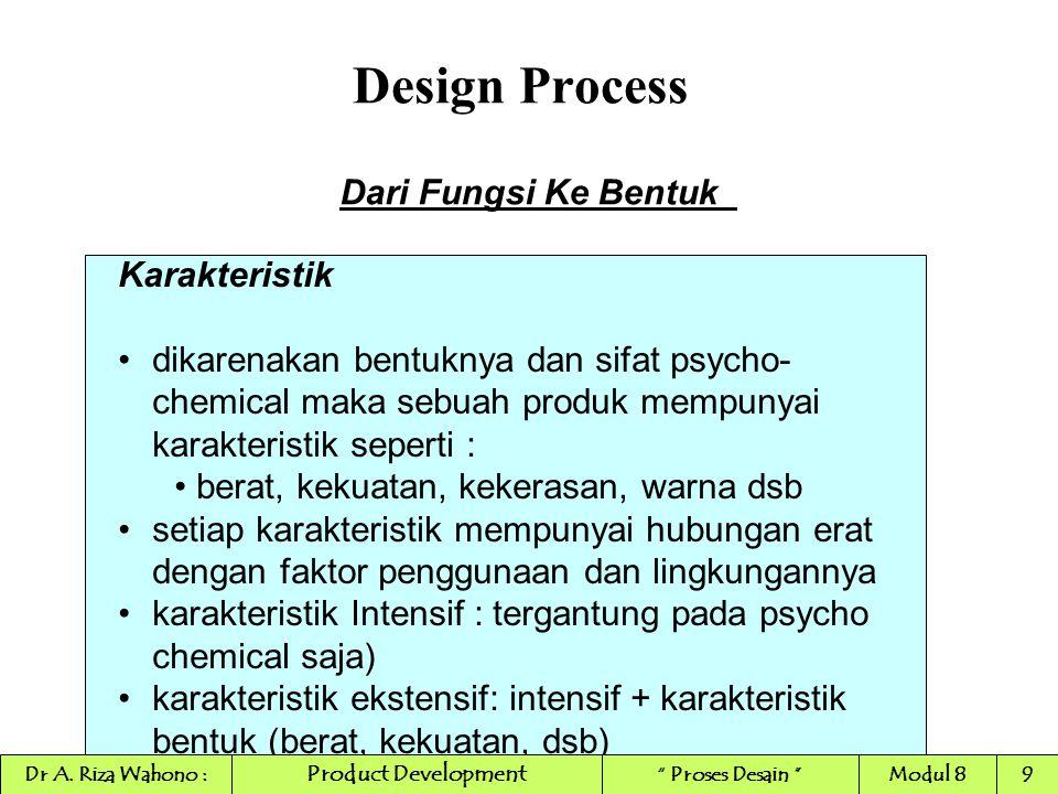 Design Process Dari Fungsi Ke Bentuk Karakteristik