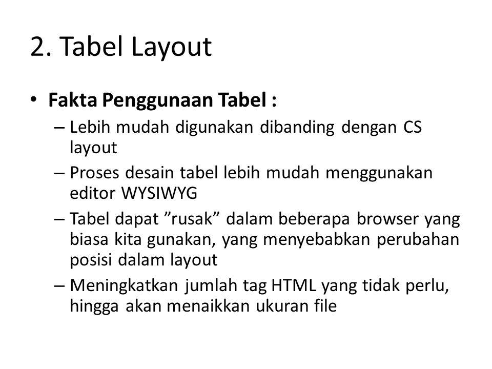 2. Tabel Layout Fakta Penggunaan Tabel :