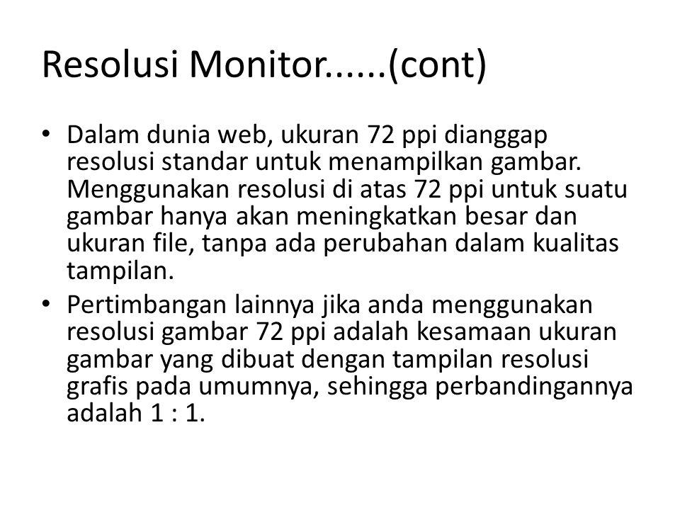 Resolusi Monitor......(cont)