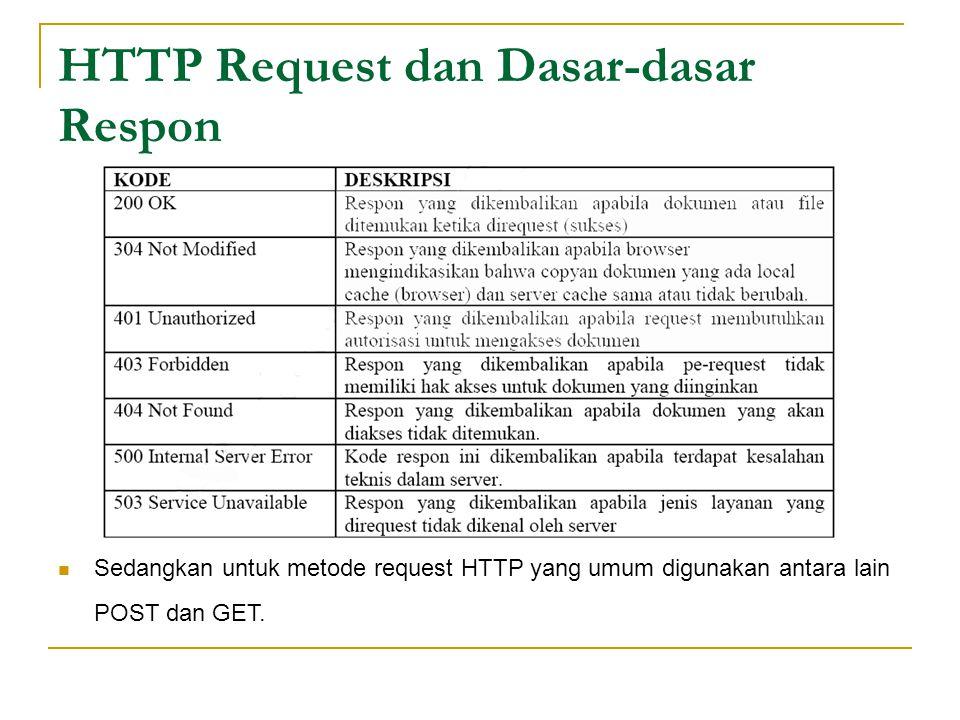 HTTP Request dan Dasar-dasar Respon
