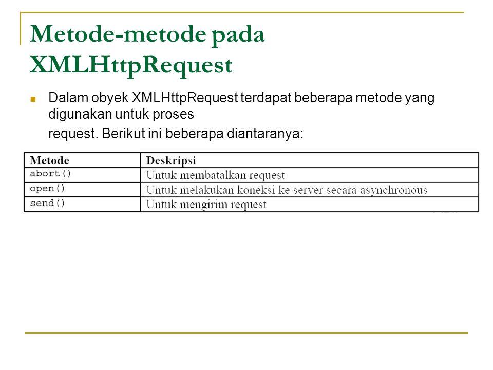 Metode-metode pada XMLHttpRequest