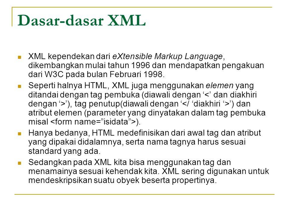 Dasar-dasar XML