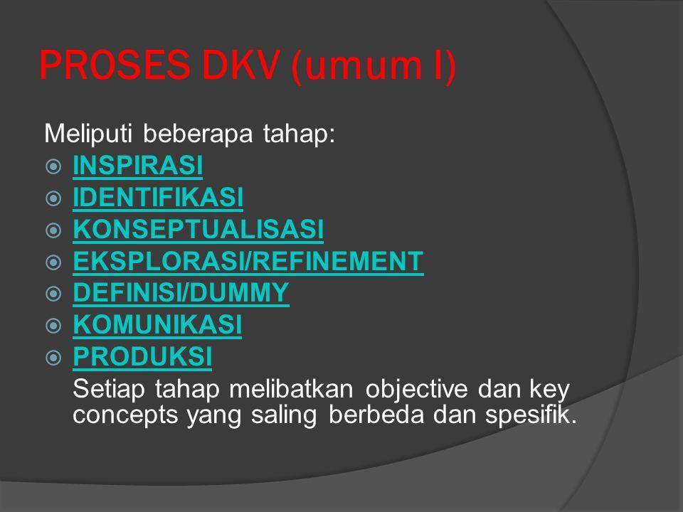 PROSES DKV (umum I) Meliputi beberapa tahap: INSPIRASI IDENTIFIKASI