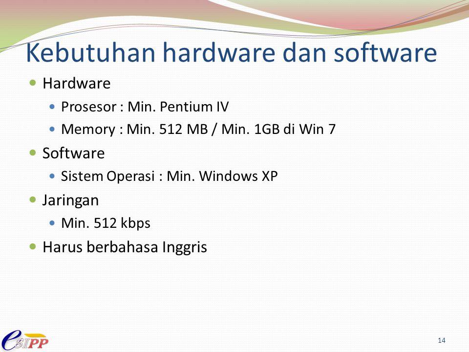 Kebutuhan hardware dan software