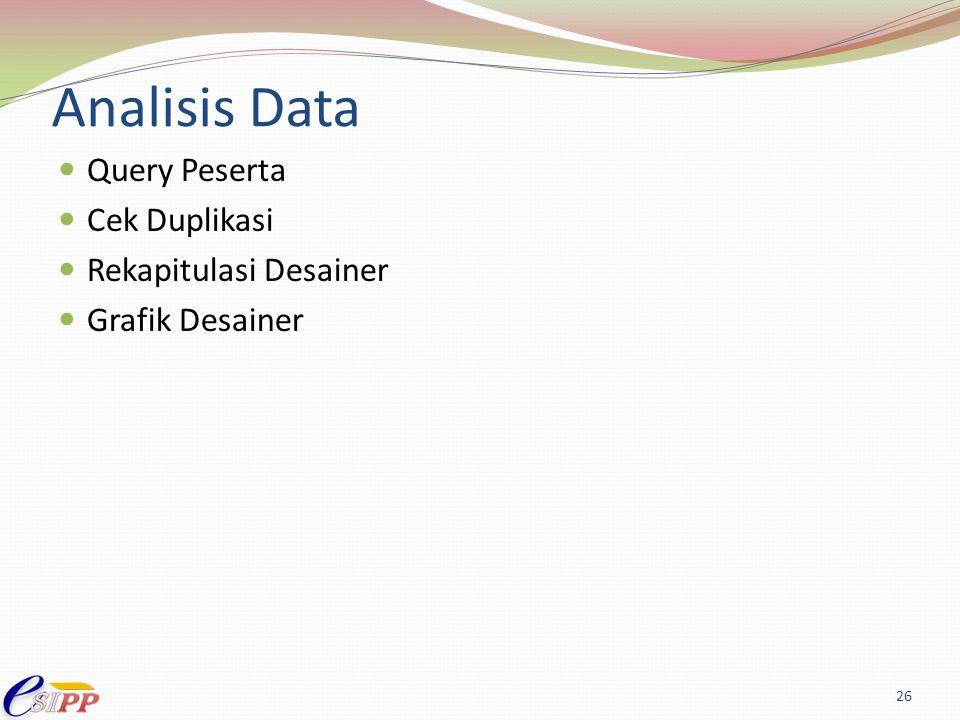 Analisis Data Query Peserta Cek Duplikasi Rekapitulasi Desainer
