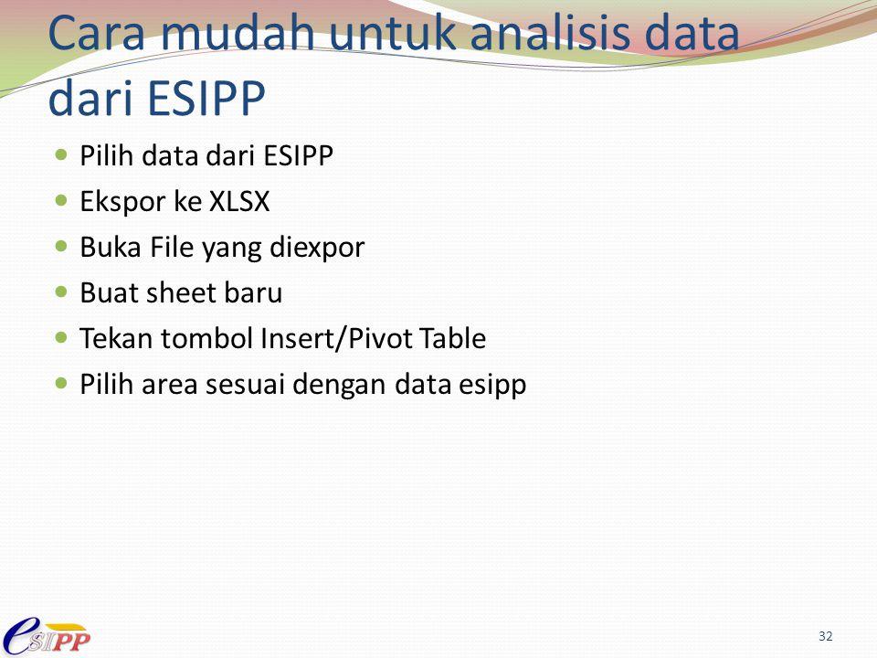 Cara mudah untuk analisis data dari ESIPP