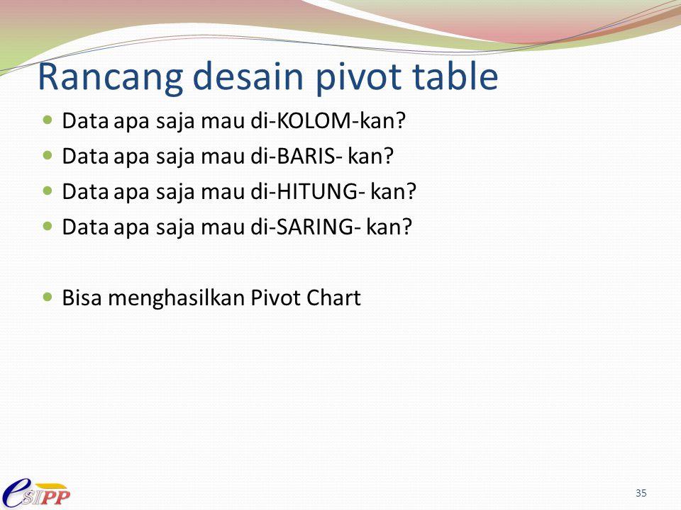 Rancang desain pivot table