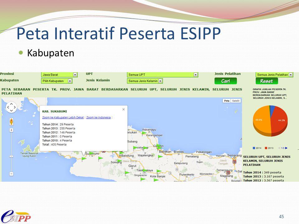 Peta Interatif Peserta ESIPP