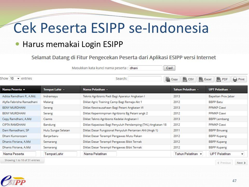 Cek Peserta ESIPP se-Indonesia