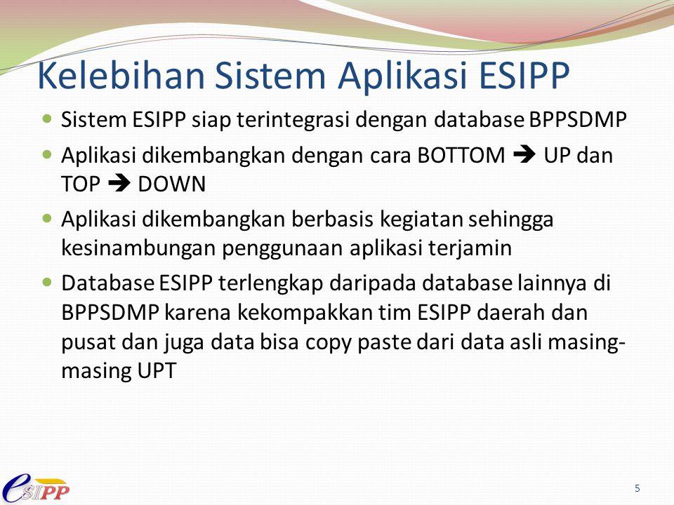 Kelebihan Sistem Aplikasi ESIPP