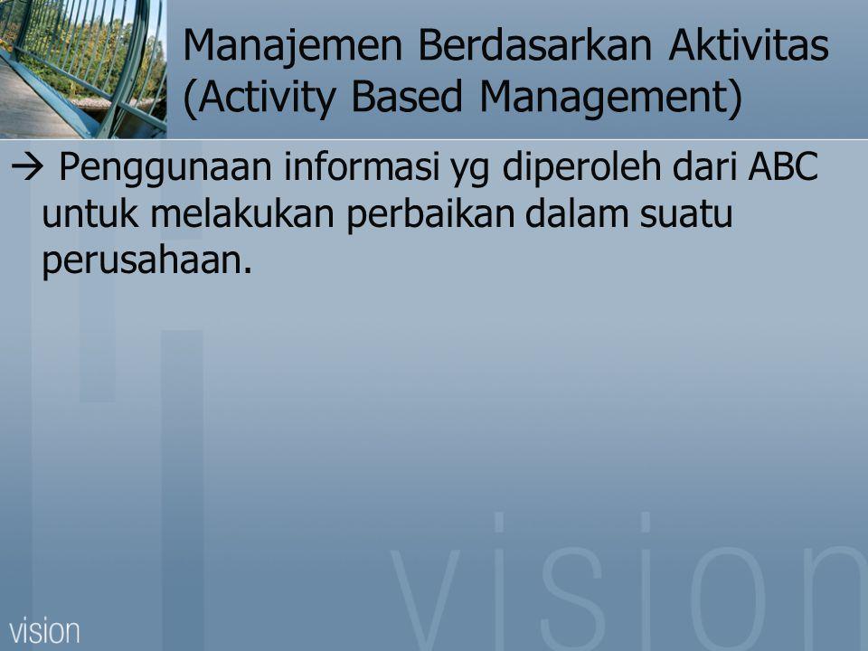 Manajemen Berdasarkan Aktivitas (Activity Based Management)