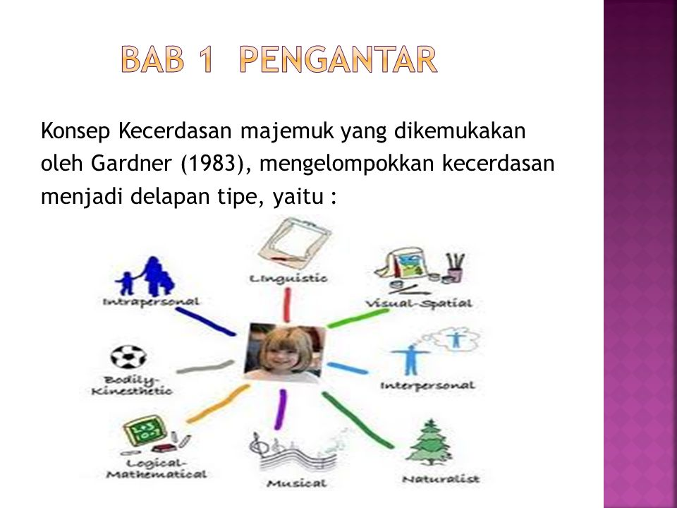 BAB 1 PENgantar Konsep Kecerdasan majemuk yang dikemukakan
