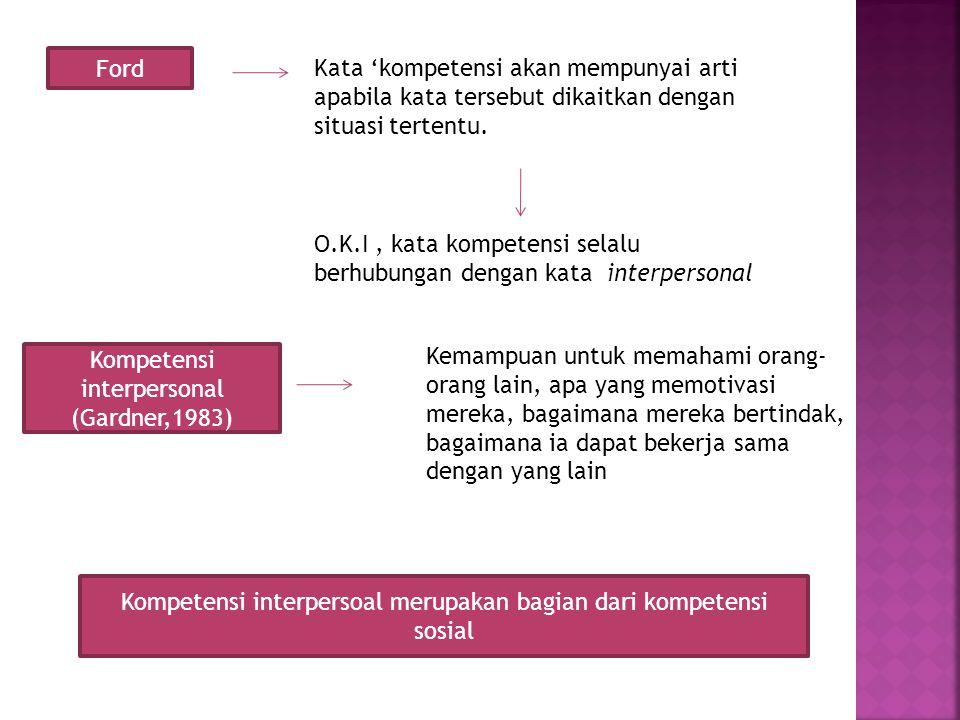 O.K.I , kata kompetensi selalu berhubungan dengan kata interpersonal