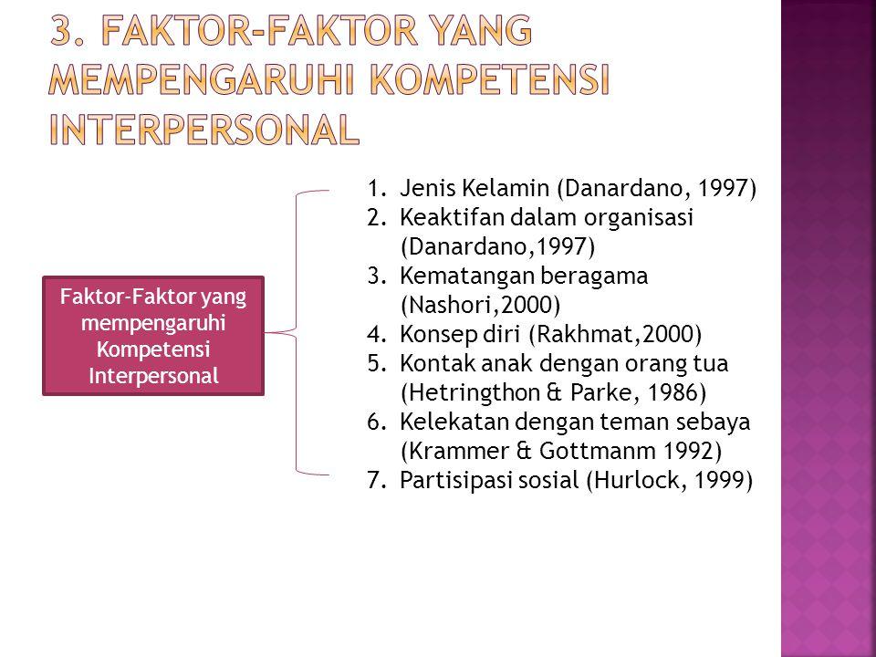 3. Faktor-faktor yang mempengaruhi kompetensi interpersonal