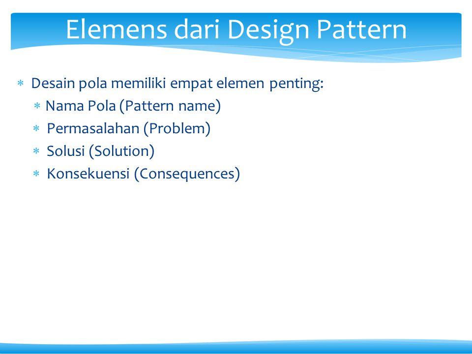 Elemens dari Design Pattern