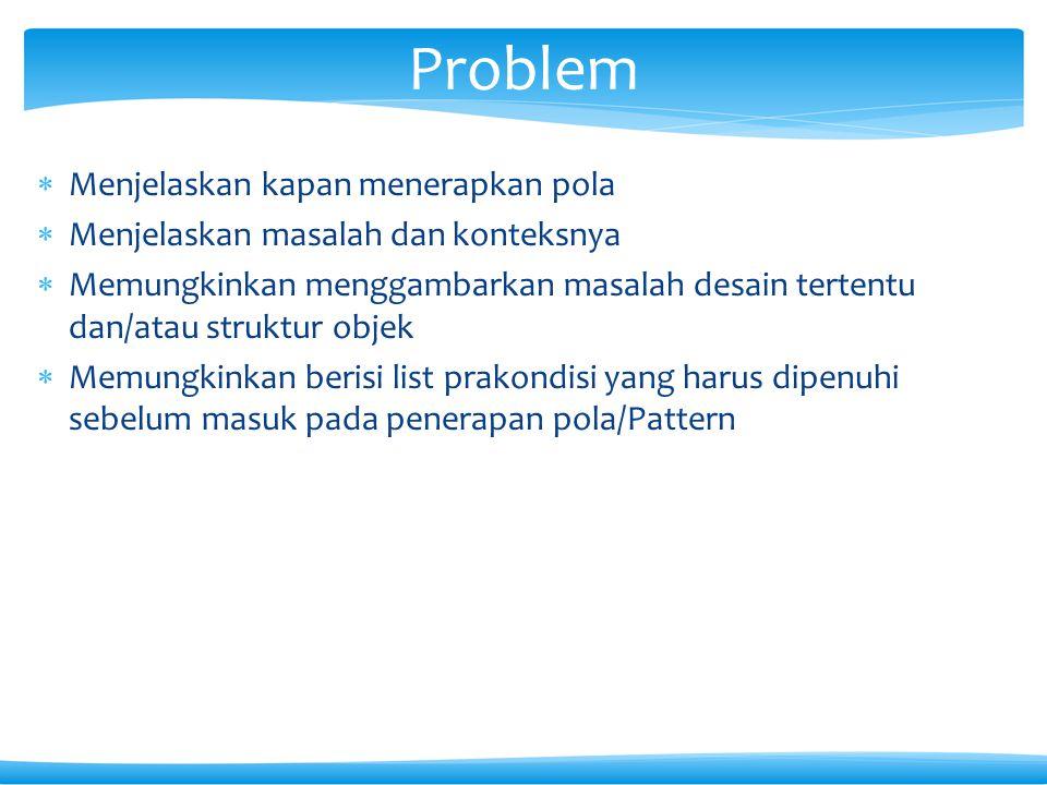 Problem Menjelaskan kapan menerapkan pola