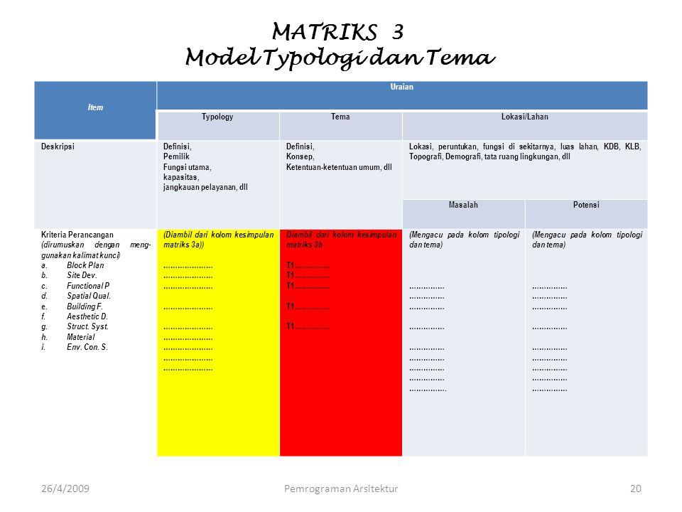 MATRIKS 3 Model Typologi dan Tema