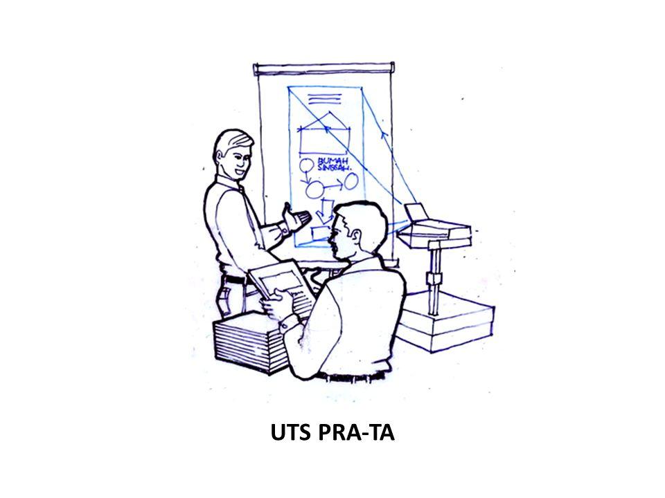 UTS PRA-TA