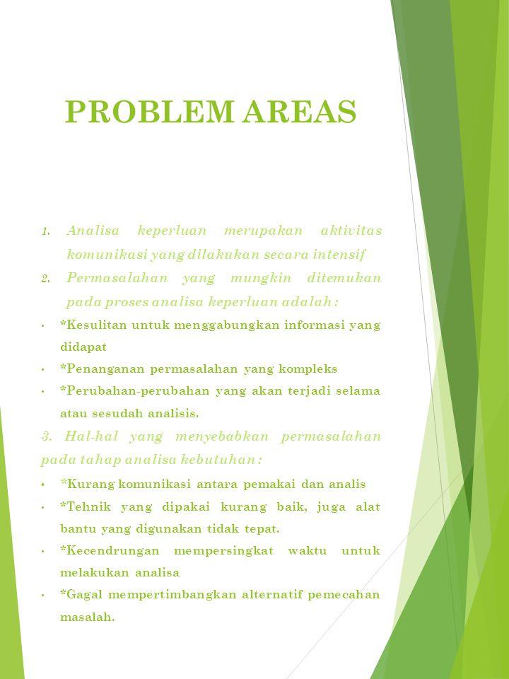 problem areas Analisa keperluan merupakan aktivitas komunikasi yang dilakukan secara intensif.