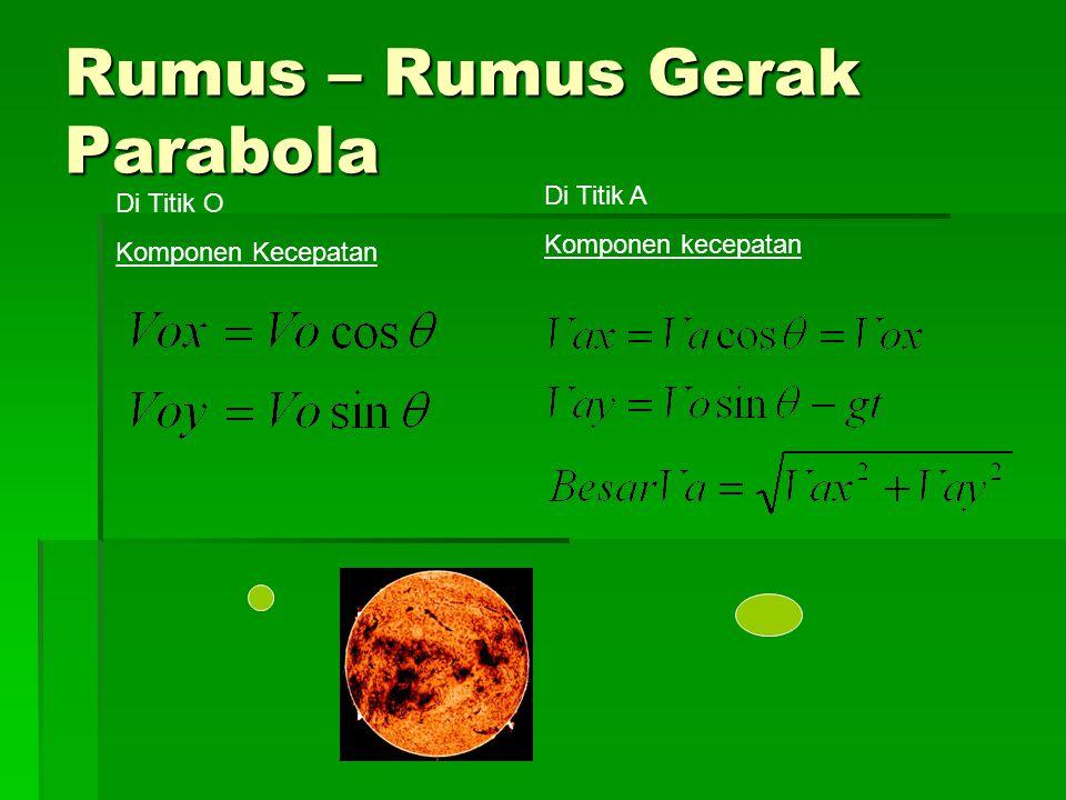 Rumus – Rumus Gerak Parabola