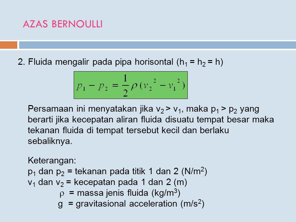AZAS BERNOULLI 2. Fluida mengalir pada pipa horisontal (h1 = h2 = h)