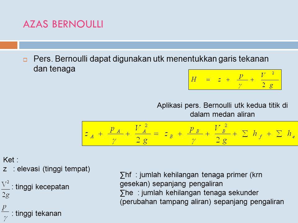 Aplikasi pers. Bernoulli utk kedua titik di dalam medan aliran