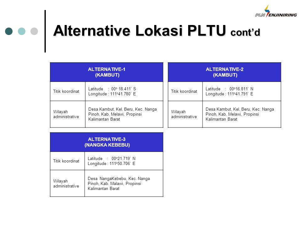 Alternative Lokasi PLTU cont'd