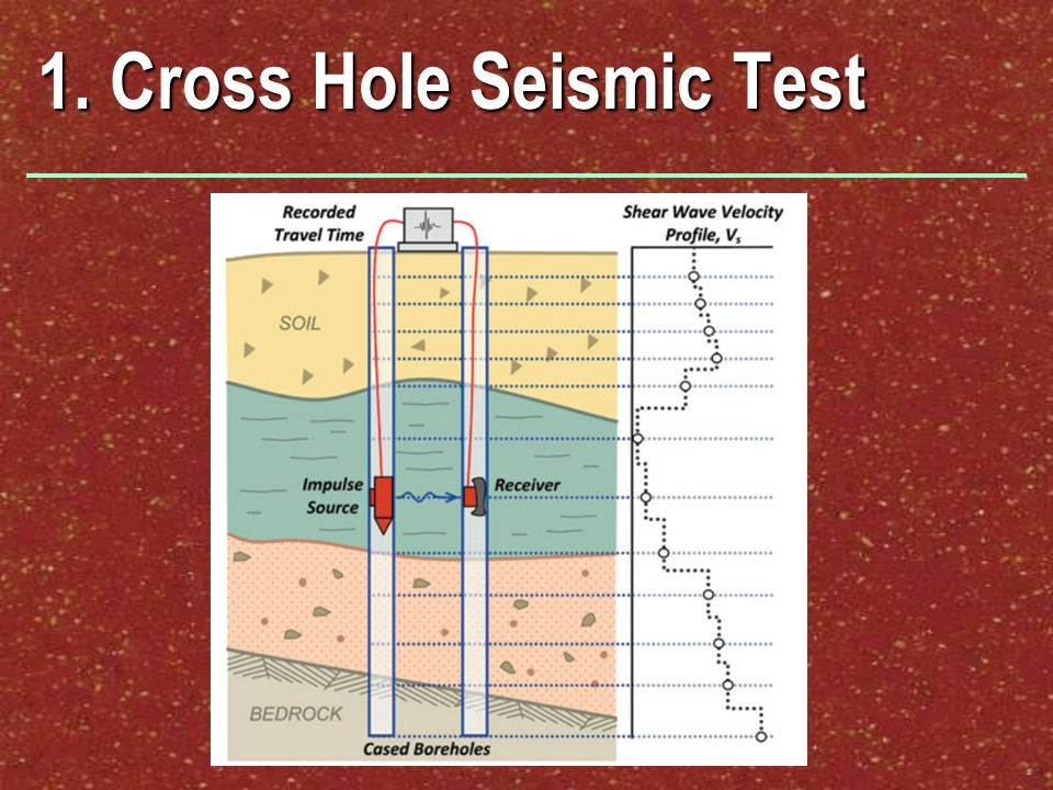 1. Cross Hole Seismic Test