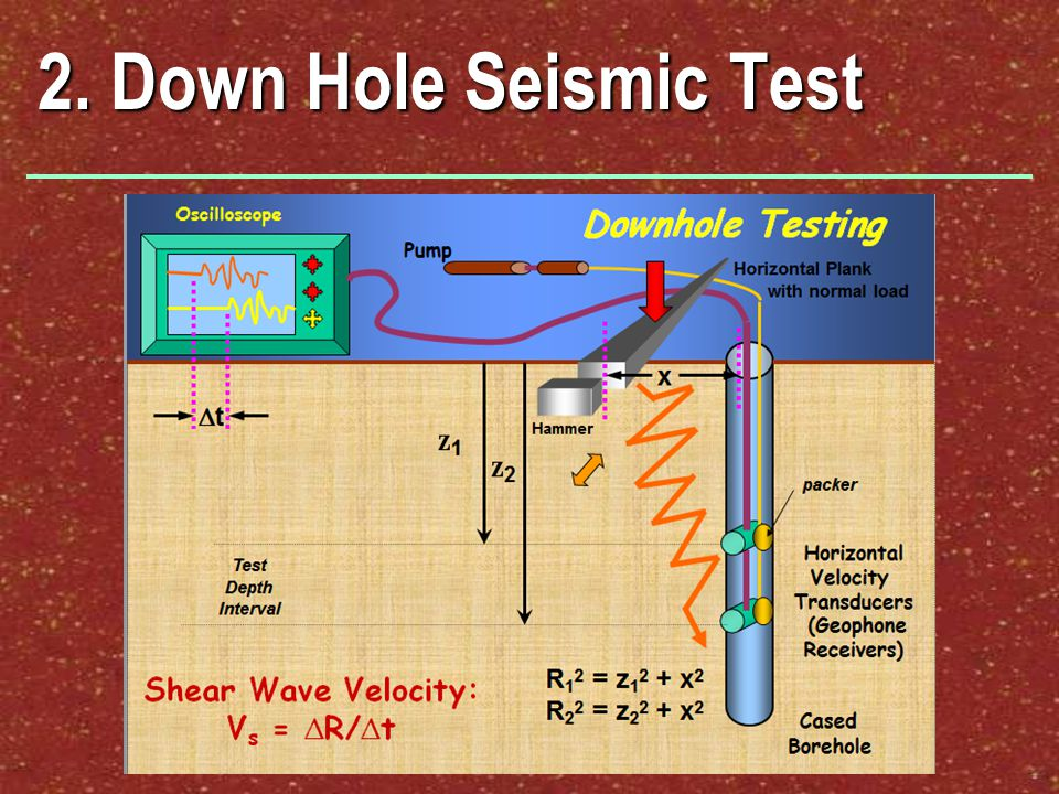 2. Down Hole Seismic Test