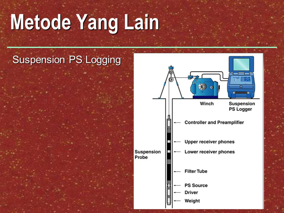 Metode Yang Lain Suspension PS Logging