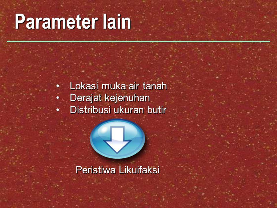 Parameter lain Lokasi muka air tanah Derajat kejenuhan