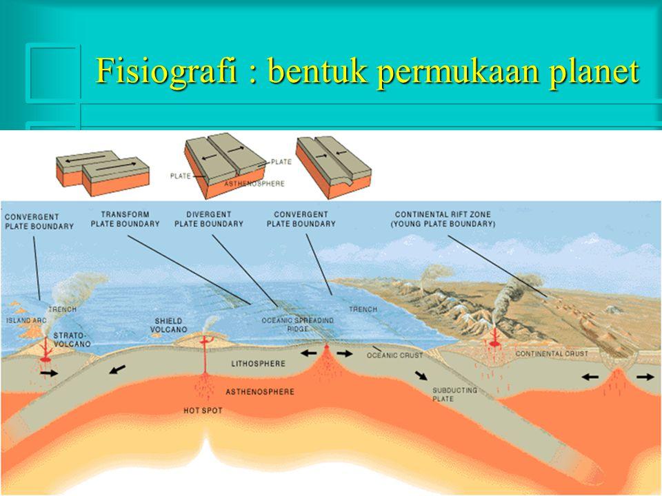 Fisiografi : bentuk permukaan planet