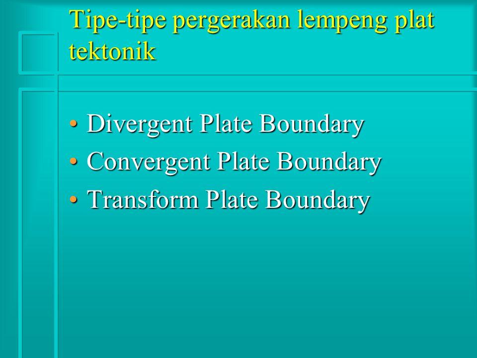 Tipe-tipe pergerakan lempeng plat tektonik