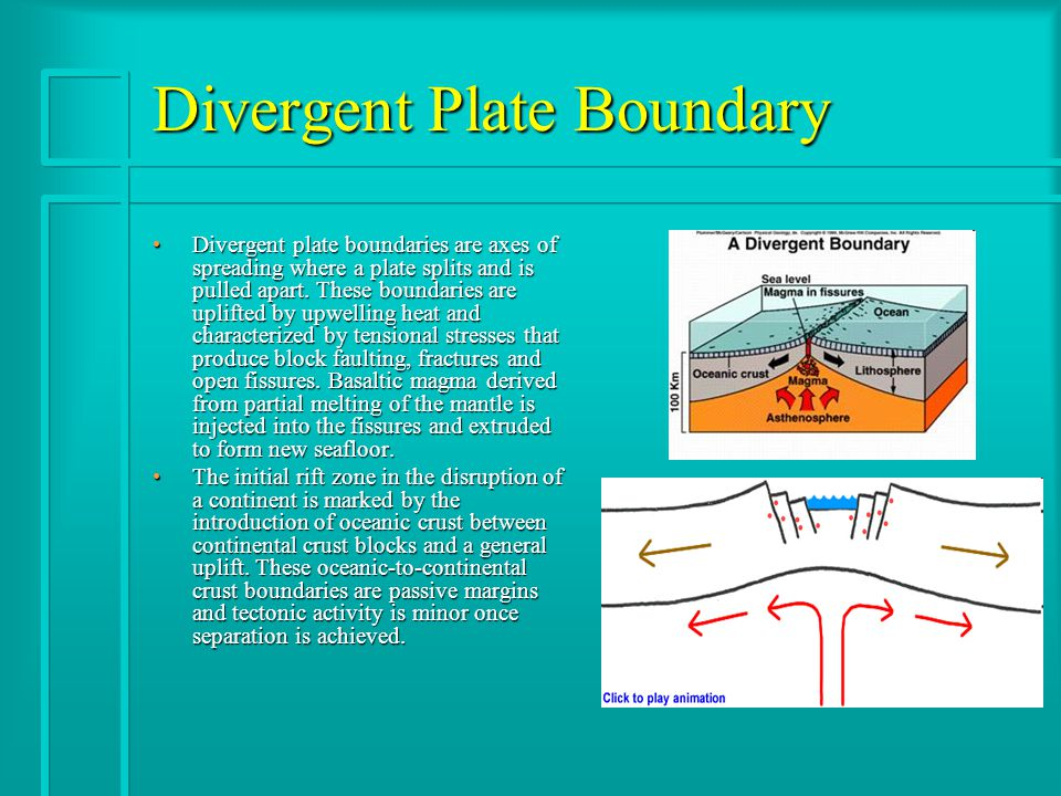 Divergent Plate Boundary