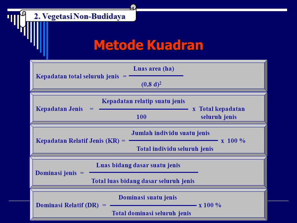 Metode Kuadran 2. Vegetasi Non-Budidaya Luas area (ha)