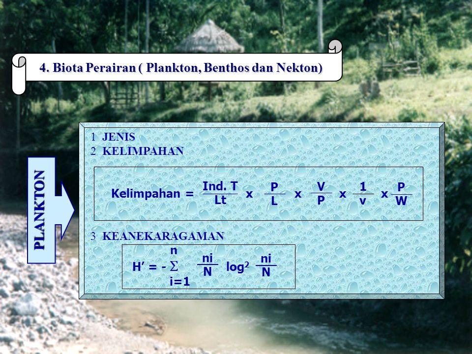 PLANKTON 4. Biota Perairan ( Plankton, Benthos dan Nekton) JENIS