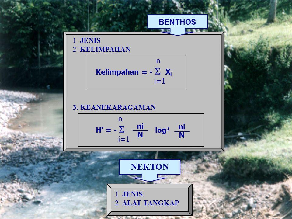 NEKTON BENTHOS JENIS KELIMPAHAN n Kelimpahan = -  Xi i=1