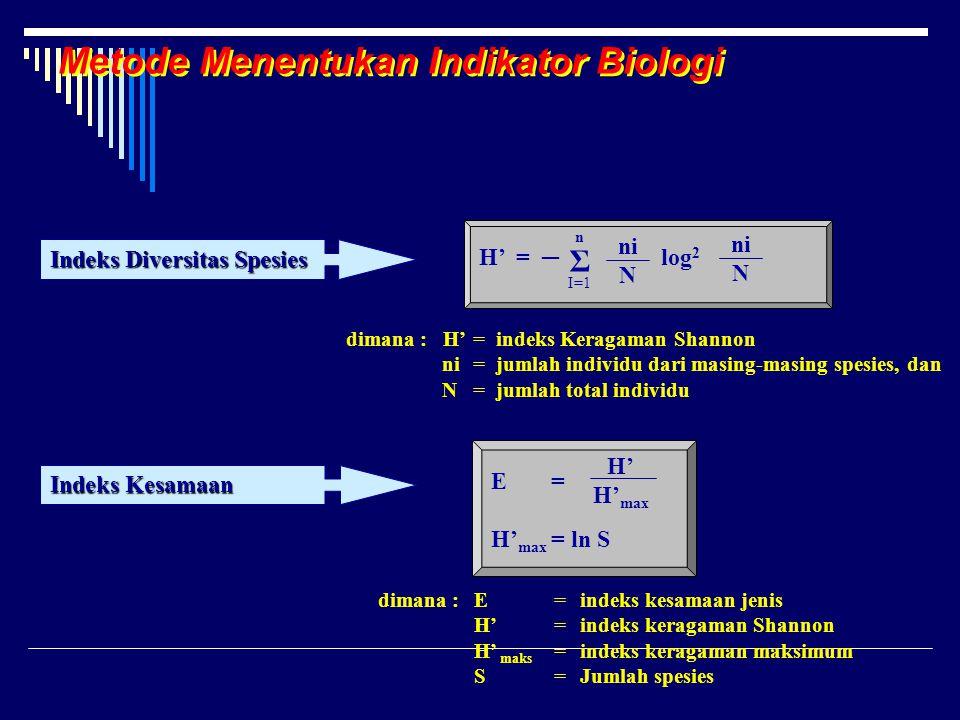 Metode Menentukan Indikator Biologi